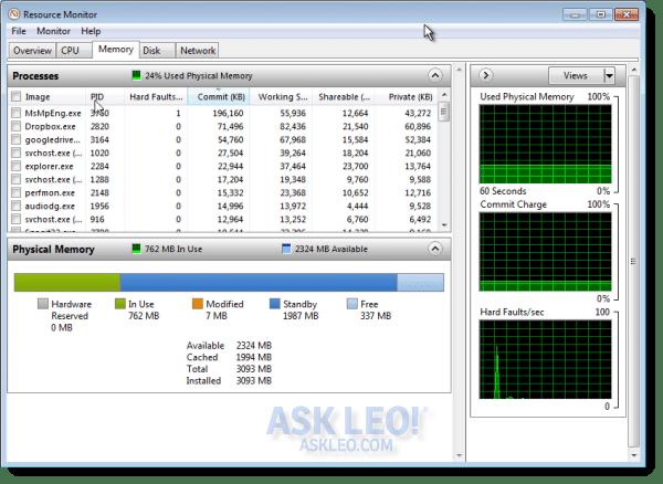Resource Monitor Memory Tab